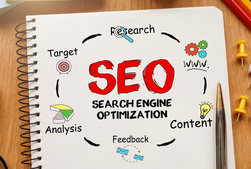 Best Seo Company in Jordan